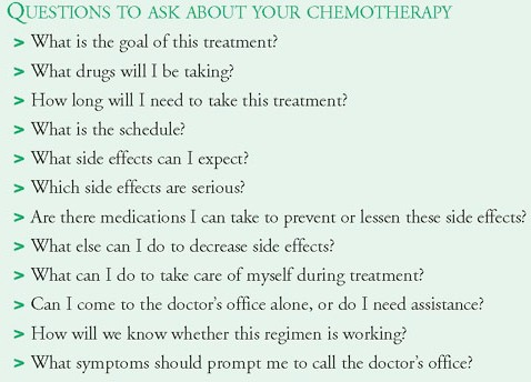 Herbs chemotherapy